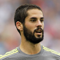 Height of  Isco